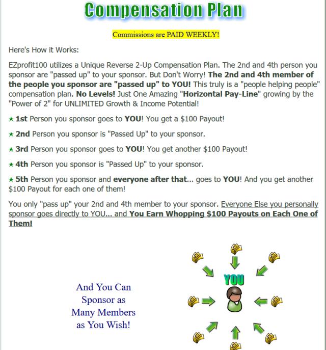 EzProfit100 Compensation Plan